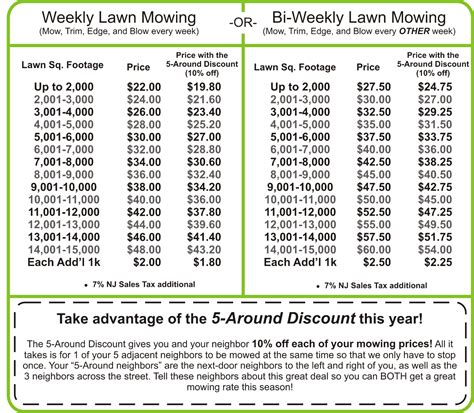 lawn mowing prices search engine at search