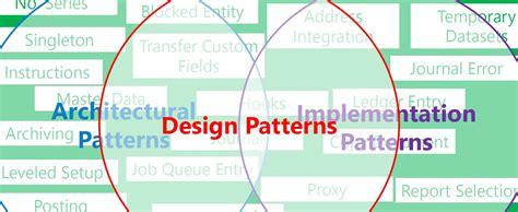 design application classes vanvugt s dynamixs all around nav dev and test