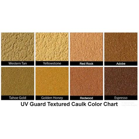 weatherall uv guard textured caulk creeks log home