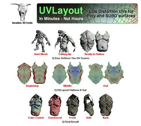 uv layout software free download headus uvlayout pro v2 08 00 xforce chrontirutemp s blog
