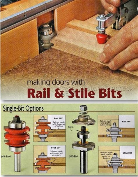 router bits for cabinet door making 34 best edge forming router bits images on pinterest