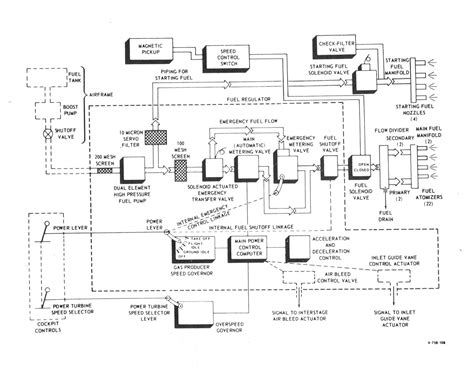 aircraft fuel injection system schematic aircraft free