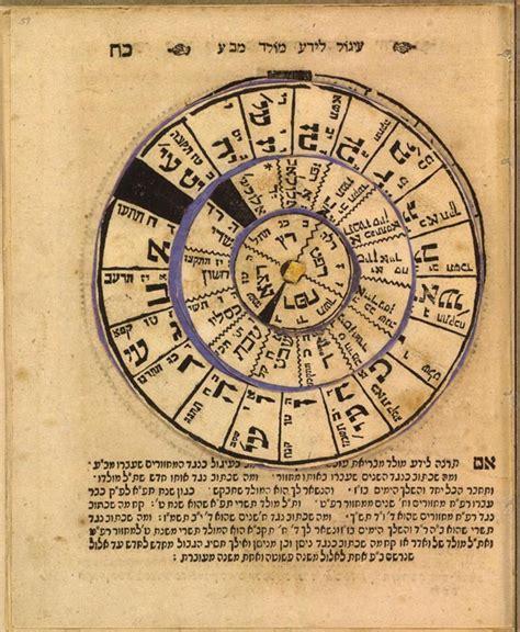 Calendario Griego Cultura Y Religi 243 N De Etiop 237 A Asociaci 243 N Abay
