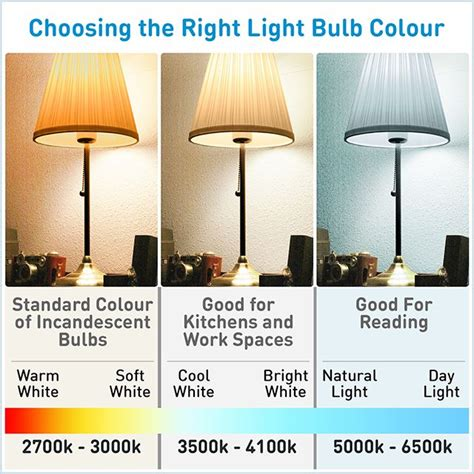 how to find white light bulbs cool white light bulb search living room