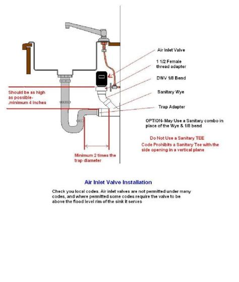 Plumbing Studor Vent by Air Inlet Valve Studor Vent Installation