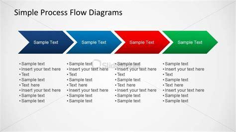 Bar Designs For Home by Simple Chevron Diagram For Process Flow Slides Slidemodel