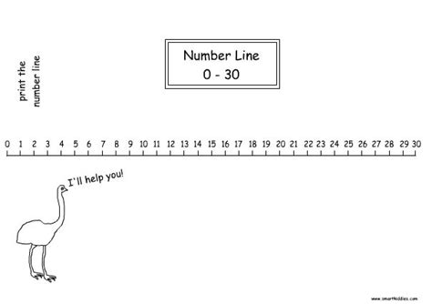 printable integer number line template number line to 30 mathematics printable numbers print