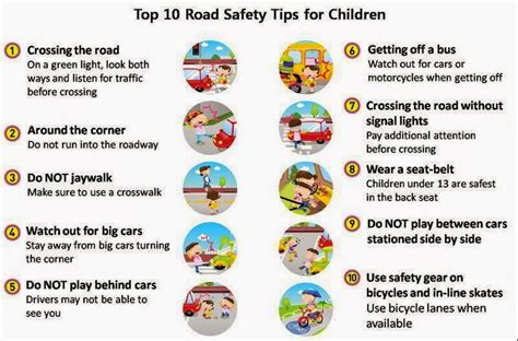 10 Safety Tips To Follow In Your Home by Top 10 Road Safety Tips Monsafety