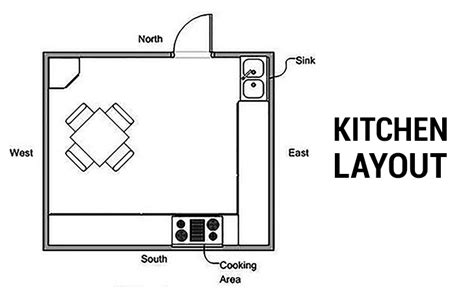 kitchen layout as per vastu vastu shastra tips for kitchen the royale