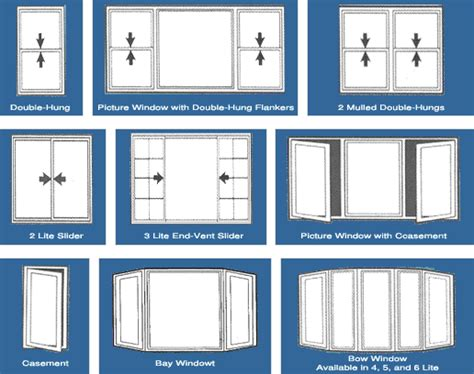 types of house windows images types of windows in houses 28 images types of windows the glass guru of tc types