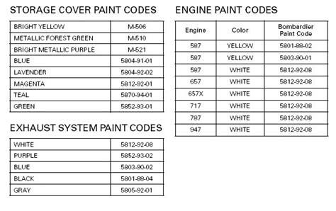 100 paint code cross reference exles of green or brewster green rennlist porsche