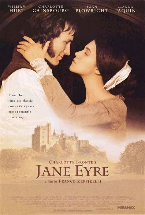 jane eyre themes appearances literature 171 circa