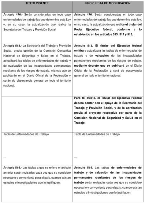 prestaciones de ley 2016 prestaciones de ley mexico 2016 tabla las prestaciones