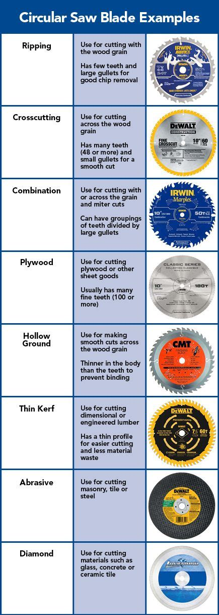 turning a circular saw to table saw 939 best images about industrial technology projects on