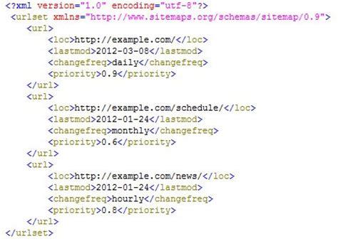 tutorial xml sitemap xml sitemap seo impact brand builder company