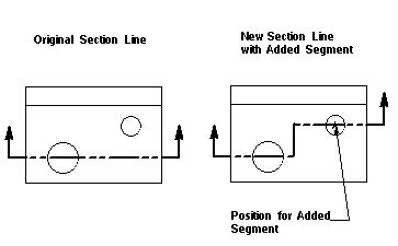 Section Drawing Definition by Uf Draw Html