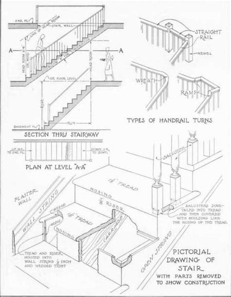 Staircase Drawings by Stairways