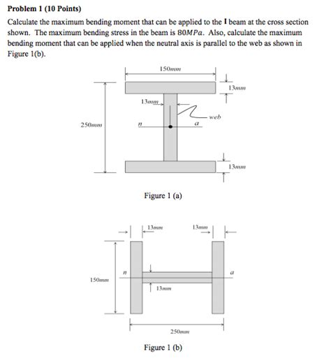 beam cross section calculator calculate the maximum bending moment that can be a