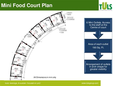 food court design criteria pdf global city food court configuration mapping 2nd june