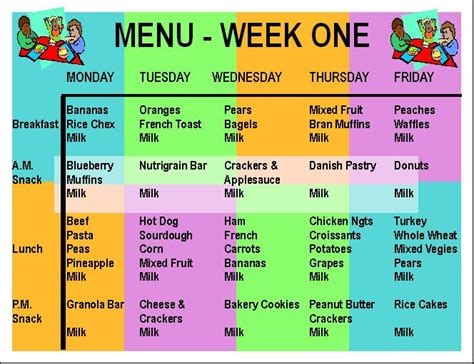 5 Dishes To Start The Week With by Week One Menu Childcare Jpg Recipes Menu