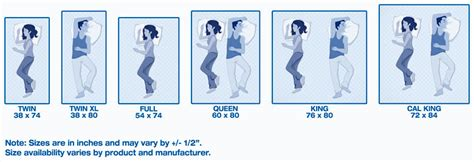 what size is a full bed mattress size chart and mattress dimensions