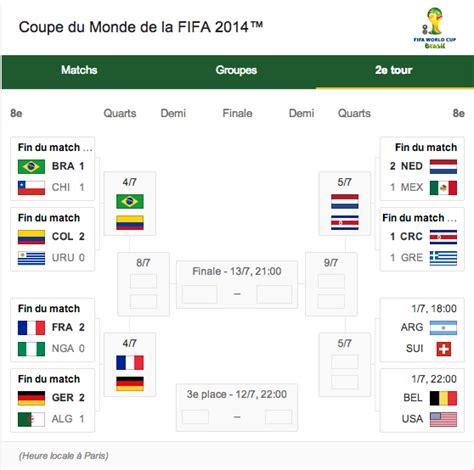 le programme tv des quarts de finale de la coupe du monde