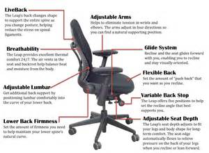 Office Chair Assembly Parts Steelcase Leap 2 Office Chair Unisource Office Furniture