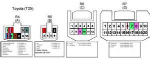 ego ts ii verbaut audio navigation telekommunikation