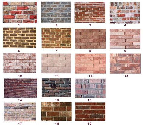What Type Of Paint To Use On Brick Fireplace by Different Types Of Mortar Finishes With Bricks