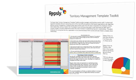 territory management template toolkit