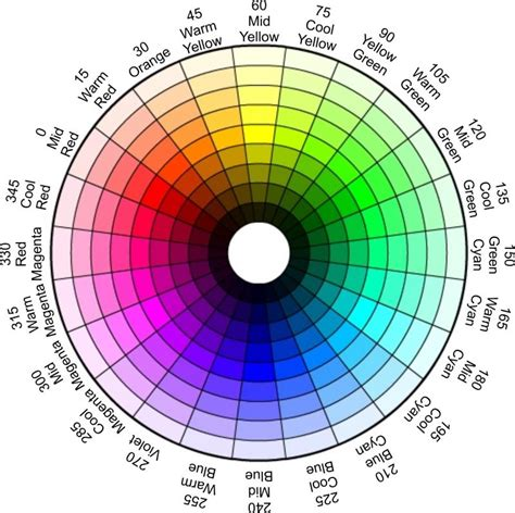 labeled color wheel what is your favorite color