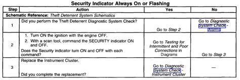 security system 1998 chevrolet blazer security system chevrolet blazer 4 3 v6 2001 r h drive