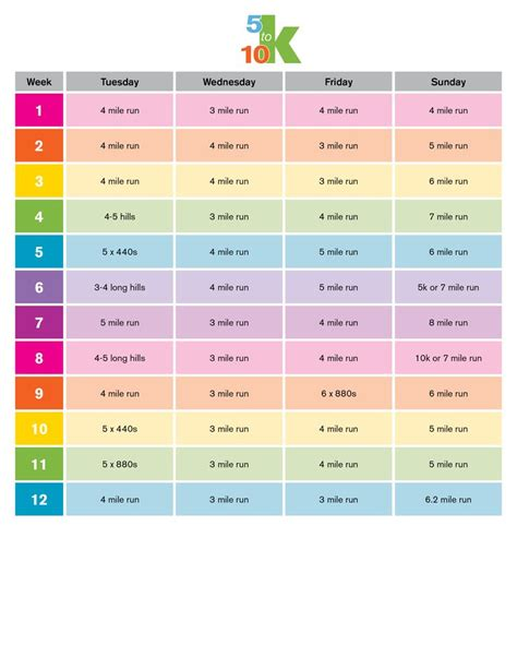 couch to 10k in 6 weeks 17 best ideas about 10k running plan on pinterest 10k