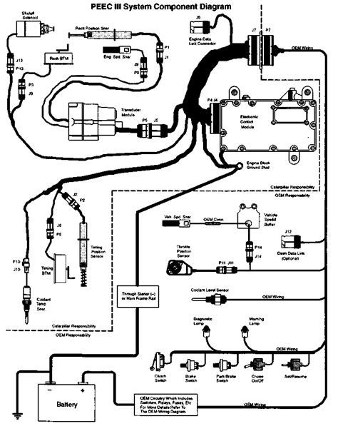 caterpillar c10 c12 3176b 3406e engine wiring diagram