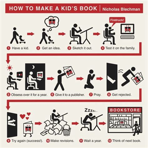 23 tips to survive a flight books the illustrated bologna children s book fair survival