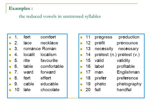 how many syllables in comfortable unit 8 stressed syllables unstressed syllables ppt