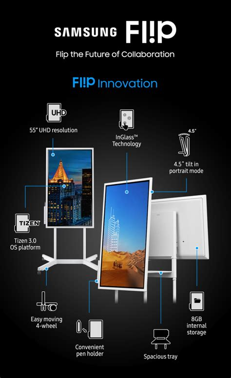 Samsung Flip samsung transforms the modern meeting with new interactive