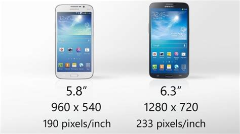 Flipcover Samsung Mega 5 8inch samsung galaxy mega release date price tag and
