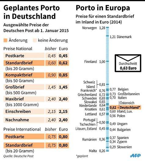 Brief Schweiz Deutschland Porto Post Will Drittes Jahr In Folge Das Briefporto Erh 246 Hen Wirtschaft Deutschland Today