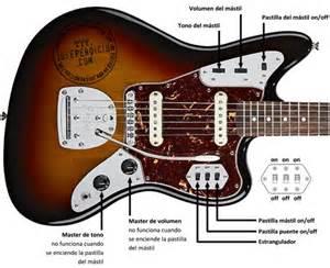 Jaguar Or Jazzmaster Interface Design