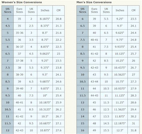 shoe size chart converter metric shoe size conversion chart style guru fashion