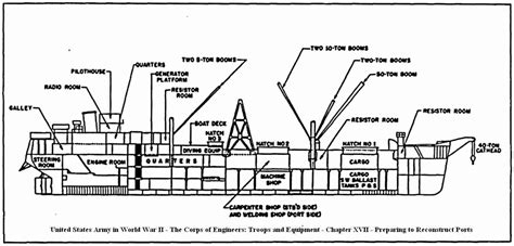 ship section names ships and boat diagram ships free engine image for user