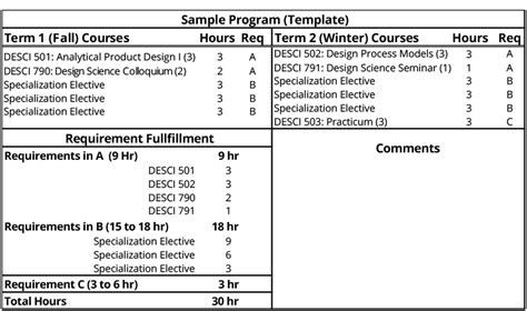 Master Of Science Program Internship Project Plan Template