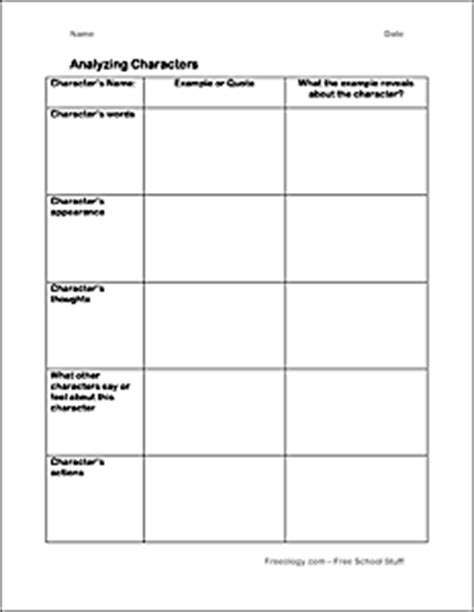 Characterization Table Freeology Character Analysis Template High School