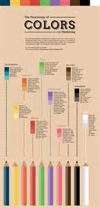 color psychology the psychology of colors pictures photos and images for