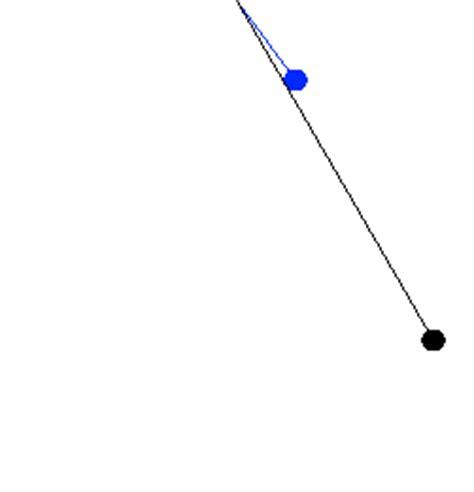 Pendulum L by Derive The Time Period For Simple Pendulum Meritnation