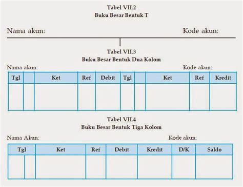 format buku besar 3 kolom buku besar akuntansi mochamad ali dwi saputra