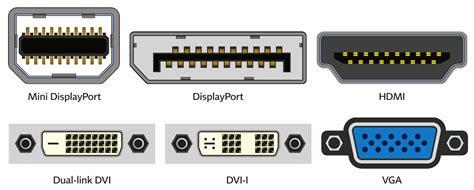Cable Connection Dvd Component 2m Kabel Rca Kabel Av 2 Meter hdmi vs displayport vs dvi vs vga vs usb c every