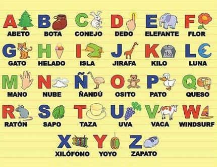 imagenes que empiecen con las letras del abecedario powerpoint abecedario de im 225 genes