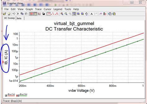 transistor plot explained 2 multisim tutorial using bipolar transistor circuit circuit simulation and design using